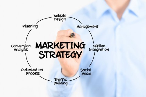 The advantages of working with an outside marketing company