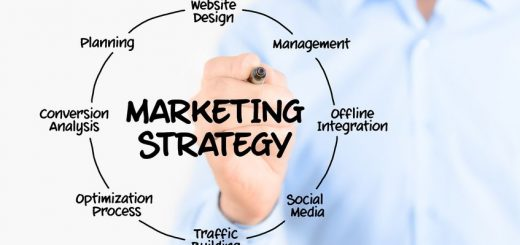 The-advantages-of-working-with-an-outside-marketing-company