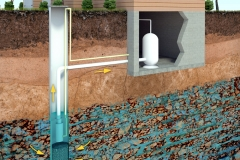 Treatment-of-Private-Wells-Well-Disinfection-2